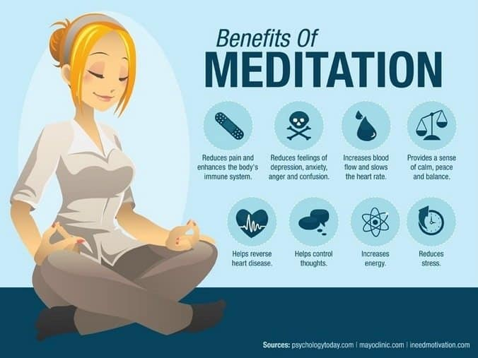 Guided Meditation For Anxiety, benefits of mediation